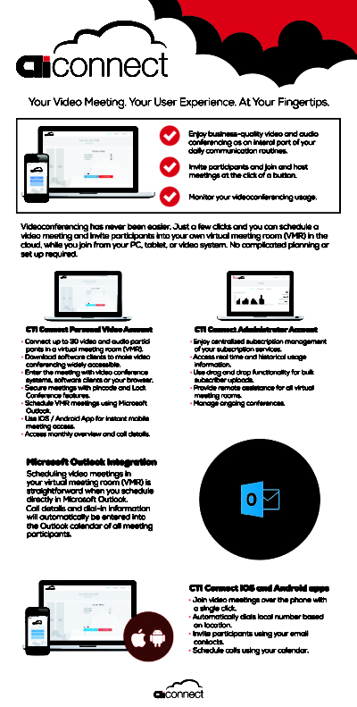 CTI connect overview - view meetings at your fingertips (infographic)