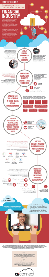 CTI financial services infographic