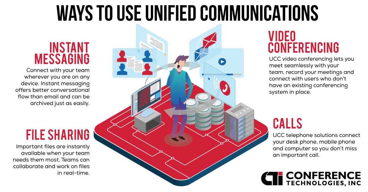 ways to use unified communications infographic