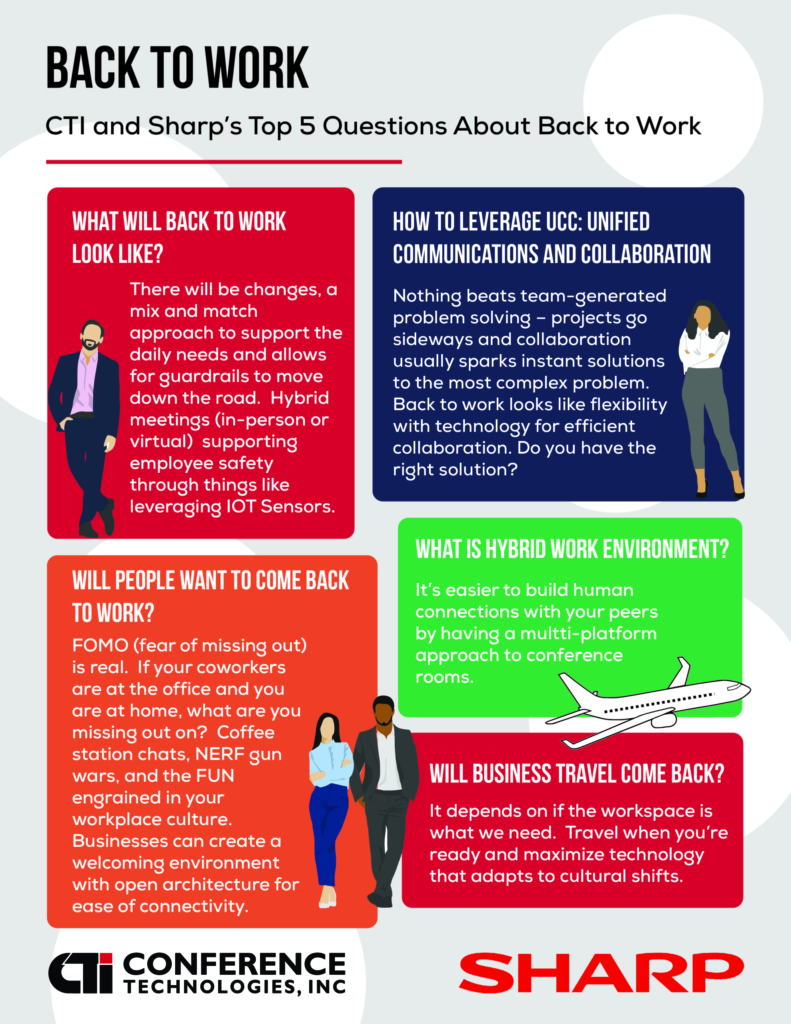 Back to work infographic