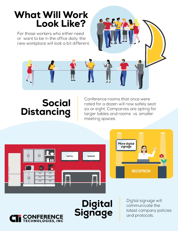 what will work look like? infographic